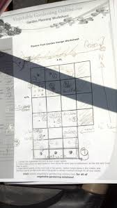 Planning A Square Foot Garden With Vegetables Our Almost Square Foot Garden Rob Ainbinder Digital Dad