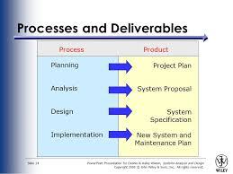design implementation proposal systems analysis and design ppt video online download