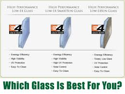 Glass Windows For Houses Awesome Types Of Replacement Windows Fox Valley Glass Residential