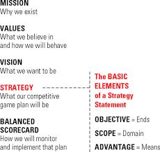 Personal statement of goals   helpessay   web fc  com