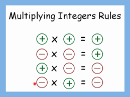 copy of multiplying and dividing integers lessons tes teach