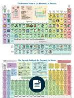 Periodic Table Metalloids Uses Of Metalloids Boron Germanium