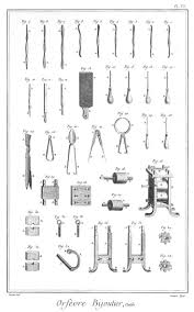 best 25 antique tools ideas on pinterest vintage tools garden