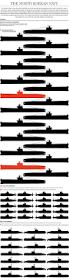 více než 25 nejlepších nápadů na pinterestu na téma vetores e