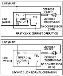 maytag side by side defrost timer refrigerator troubleshooting