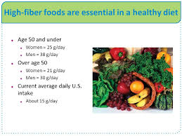 nutrition for wellness ppt video online download