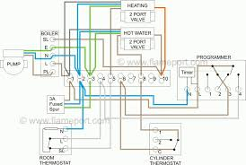 the awesome electric underfloor heating wiring diagram with regard