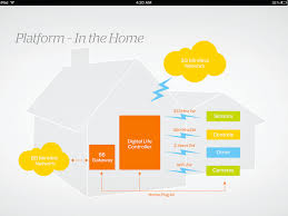 home automation logo design at u0026t introduces digital life ip based home automation and