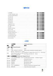 bureau hypoth鑷ues 醫學英語集錦
