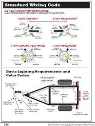 trailer wiring information with standard trailer plug wiring