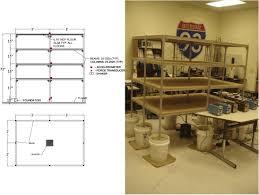 Model Building Desk Prediction And Mitigation Of Building Floor Vibrations Using A
