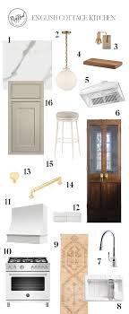 unfinished kitchen cabinets inset doors our kitchen reno part 2 inspiration and design plan