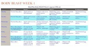 Beast Meal Plan Spreadsheet Deidra Penrose Another Beginning To My Fitness Journey