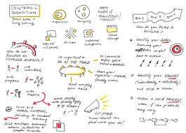 why use sketchnotes in the classroom u2013 agile learning