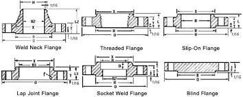 Threaded Blind Flange Asme Ansi B16 5 150 Lbs Flange Manufacturer In India Flanges