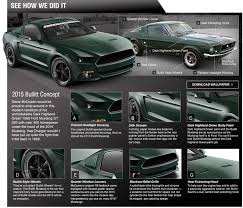 mustang eleanor parts 23 best ford mustang owners images on ford mustang