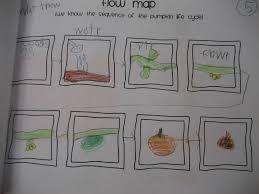 Multi Flow Map My Crazy Life In Kindergarten