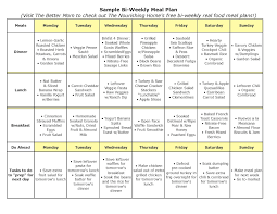 daily menu planner for type 2 diabetes diet plan for type one