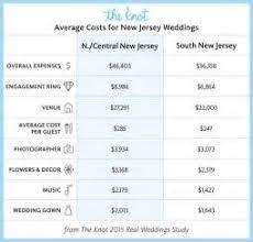 average wedding photographer cost average cost of wedding photographer new jersey 28 images