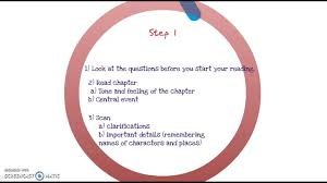 how to write a chapter summary in 1 paragraph