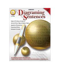 Worksheets On Interjections Diagraming Sentences Resource Book Grade Pk 8 Carson Dellosa