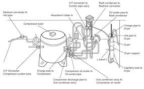 sharp sj 3056 cooling unit diagram parts location refrigerator