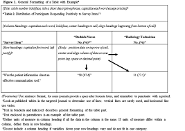 carotid ultrasound report template carotid ultrasound report template and radiology report template