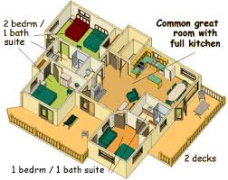 guest house floor plans some tips on designing your own guest house plans modern home
