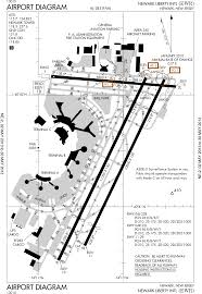 Newark Map Grab A Snickers Newark Runway Closed For The Next Two Months