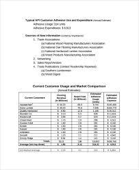 consultant report template expin memberpro co
