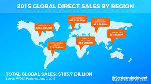 5 7 billion mastermind event on twitter