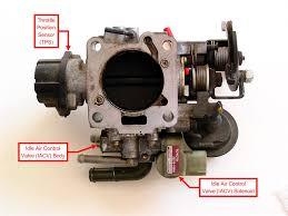 3s gte jdm 3rd gen turbo engine idling around 3800 archive
