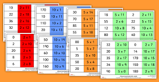 year 2 multiplication facts game for 2 5 and 10 loop cards