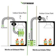 carbon filter fan combo 30 vivosun 4 6 8 inch inline duct fan w speed controller carbon