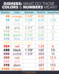 what do color mean dishers what do those colors u0026 numbers mean restaurant