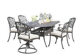 patio furniture kitchener patio furniture kitchener waterloo ontario fresh patio furniture