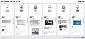 Social Media Analytics Spreadsheet by Dashboard Social Media Dashboard Exles Klipfolio