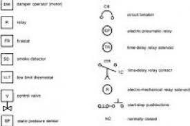 amusing hvac wiring diagram symbols pictures wiring schematic