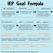 how to write iep goals a guide for parents and professionals