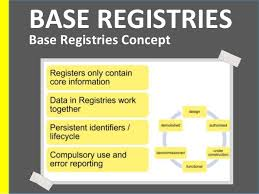 data registries 5 linked open data address registry
