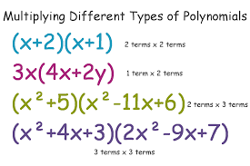 quick u0026 easy how to multiply polynomials with examples owlcation