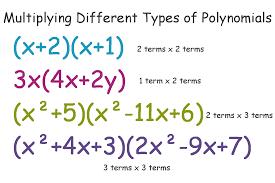 Dividing Polynomials Worksheet 100 Foil Worksheet 7th Grade Fraction Worksheets Sioncoltd
