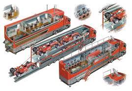 f1 motorhome f1 transporter cutaway cutaway f1