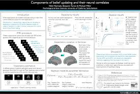 100 academic poster design template ices downloadable