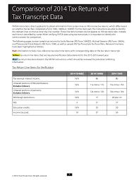 2014 tax transcript comparison