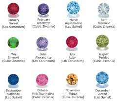 Birth Flowers By Month - gs creations handmade jewelry birthstone color chart mothers