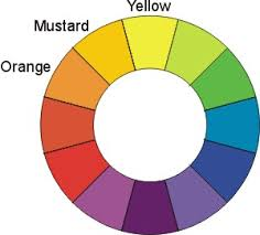 the paint basket painting tutorials color wheel