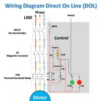 gambar wiring diagram dol u2013 wiring diagrams
