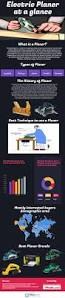 best home planer electric planer at a glance u2013 infographic portal