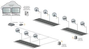 lumewave top900 tn wireless lighting module by echelon